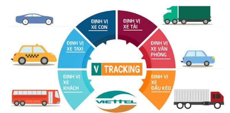 giám sát hành trình tại Tuy Hòa, Phú Yên, chính hãng Viettel